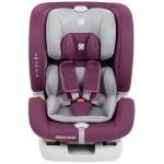 Kikkaboo Стол за кола 0-1-2-3 (0-36 кг) 4in1 ISOFIX Raspberry 2020