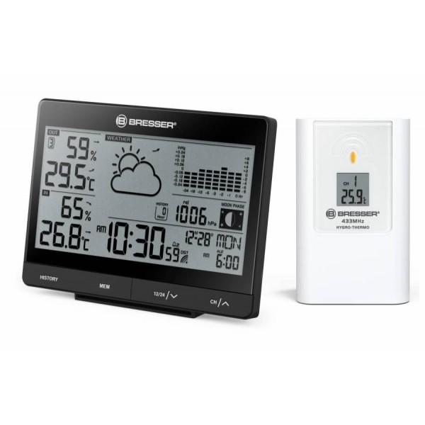 Метеорологична станция Bresser Tendence WSX с 24-часова графика на барометричното налягане