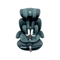 Стол за кола 1-2-3 (9-36кг) Bronn ISOFIX Mint