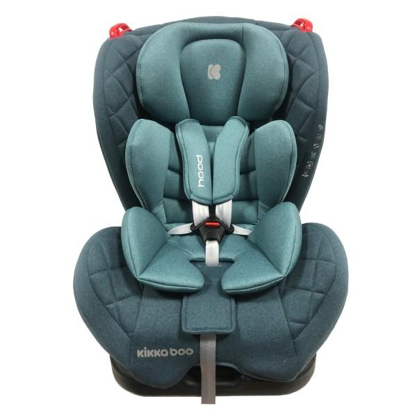 Стол за кола 0-1-2 (0-25 кг) Hood Mint