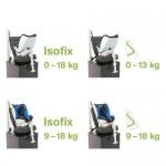 Стол за кола Varioguard Black&Blue
