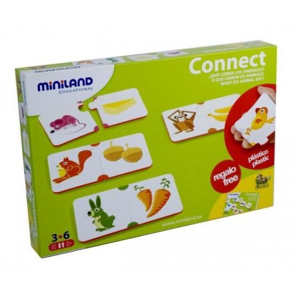 Miniland Игра С какво се хранят