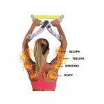Уред за упражнения на ръцете
